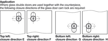 Counterpiece, for Glass Door Cam Lock