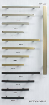 Decorative Hardware Display Board, White