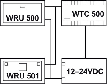 Electronic Control Unit, WTC 100, Dialock, for WRU 500, Tag-it<sup>TM</sup> ISO