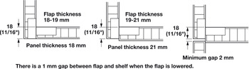 Flap Hinge, 3-Way Adjustable and Detachable, A-Series