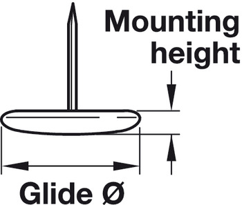Furniture Glide, Knock-in