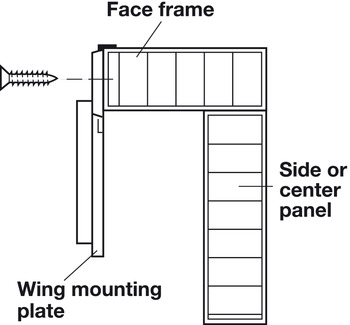 Mounting Plate, Face Frame, for Clip-On Hinges