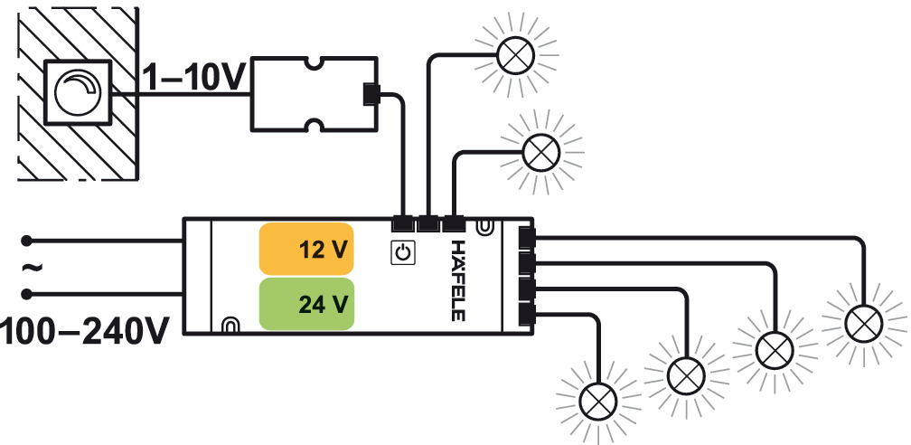 dimmer interface 0 - 10 v  modular