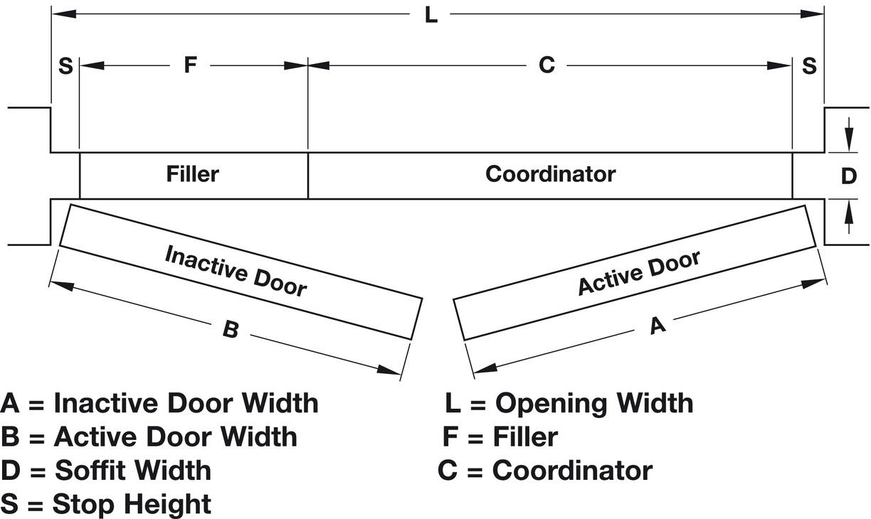 Door Controlling Coordinator CO600 Series  sc 1 st  Hafele & Door Controlling Coordinator CO600 Series - in the Häfele America ...