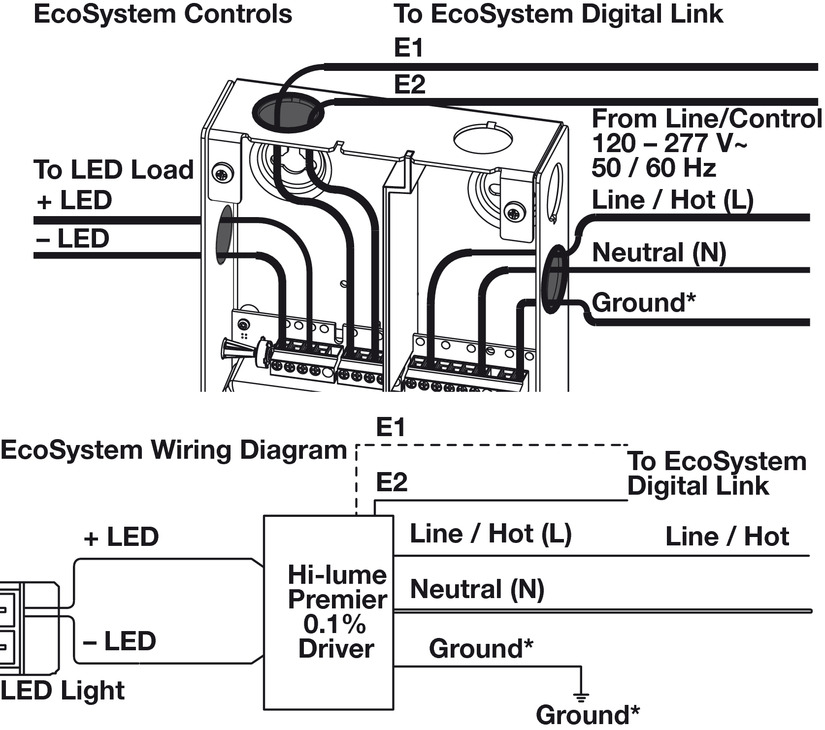 Super Lutron Led Driver Ecosystem 3 Wire In The Hafele America Shop Wiring Digital Resources Anistprontobusorg