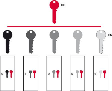 Master Key, TA Series - in the Häfele America Shop